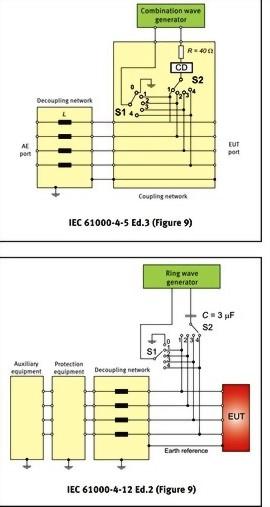 CNV 504N/508N-Surge/Ringwave