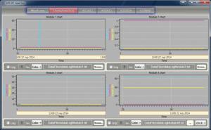 直流負載 GUI 軟體可程式設計直流負載控制軟體 3