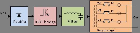 靜態電流源 GI1K-SI 系列 5