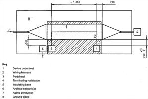 ISO 11452-5: Stripline