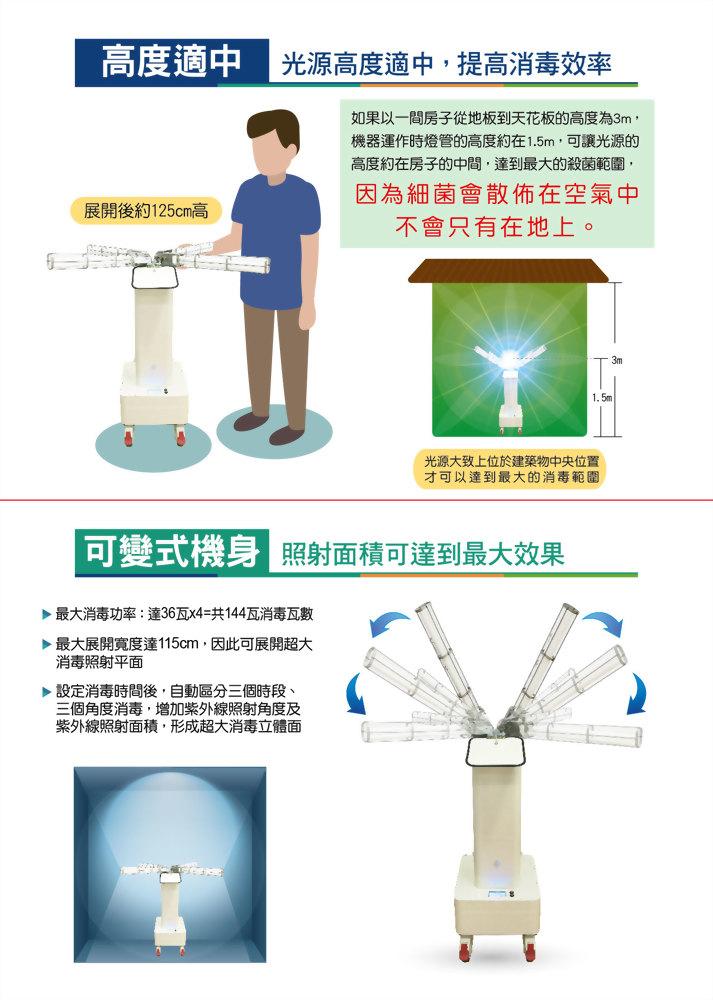 全自動收展紫外線滅菌燈