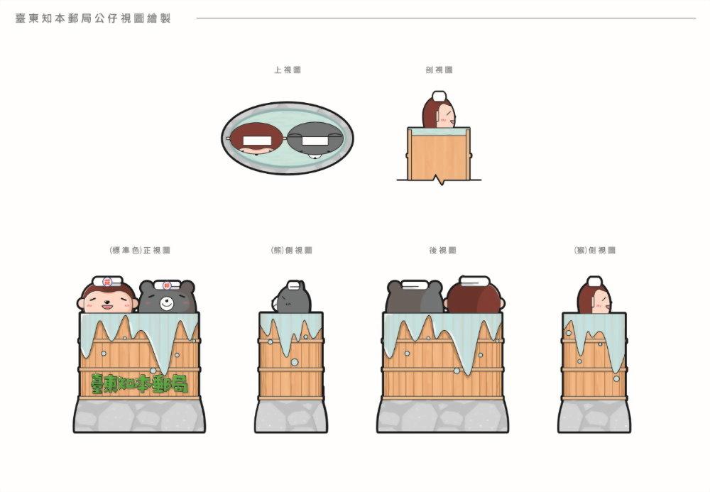 吉祥物設計-台東知本郵局