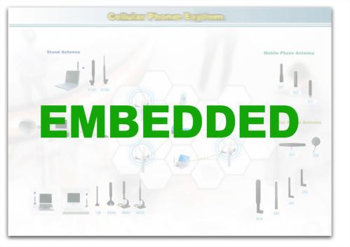 Embedded Antennas