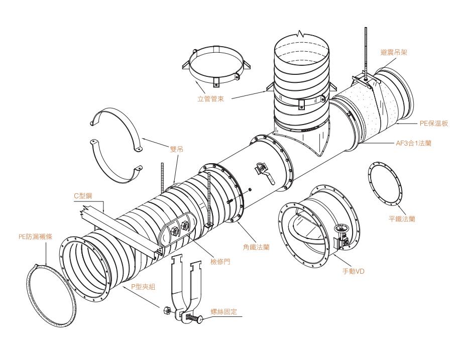 螺旋風管施工大樣圖