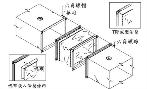 一般型避震帆布接頭 4