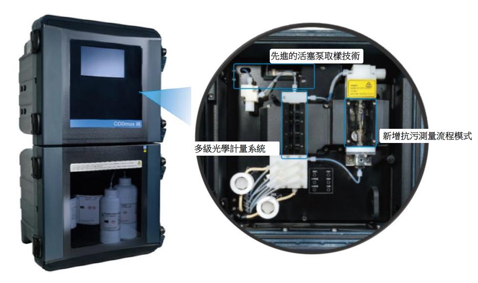HACH化學需氧量在線自動監測儀 - 總祥企業