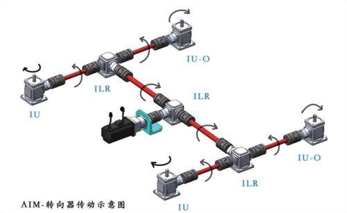 十字轉向器AIM-LG