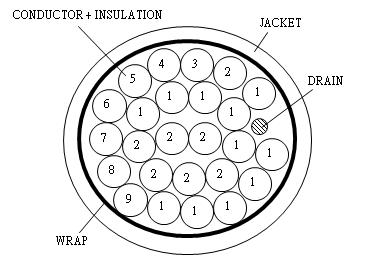 自動化設備用線-2