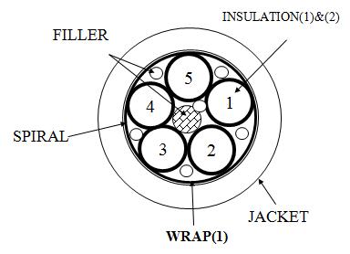 医疗低噪(LOW NOISE)电线-1
