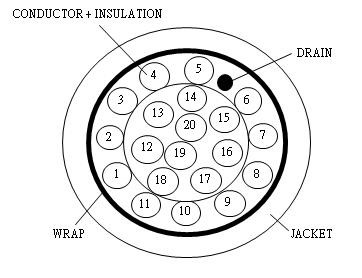 特殊電線/客制化电线-2