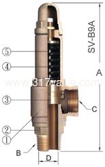 SV-B9A/SVP-B9A