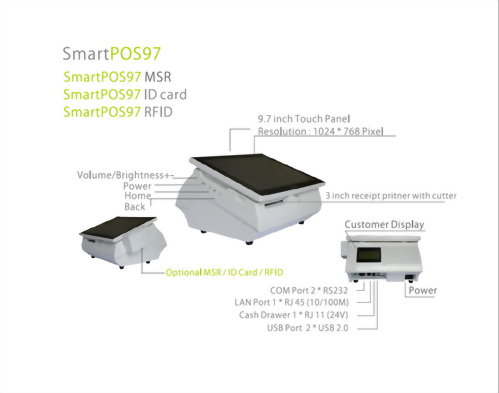 Smart POS 97