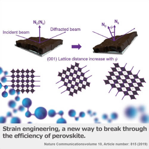 Strain engineering, a new way to break through the efficiency of perovskite
