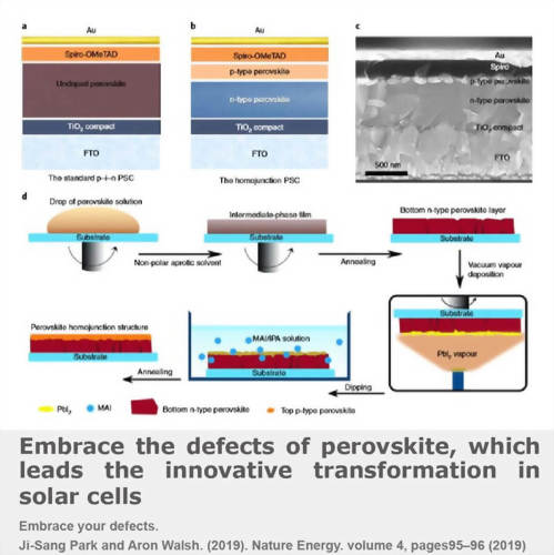 Embrace the defects of perovskite, which leads the innovative transformation in solar cells