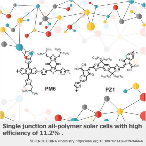 Single junction all-polymer solar cells with high efficiency of 11.2%