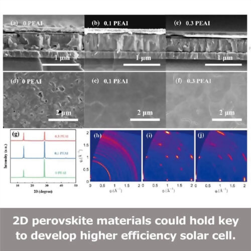 2D perovskite materials could hold key to develop higher efficiency solar cell.