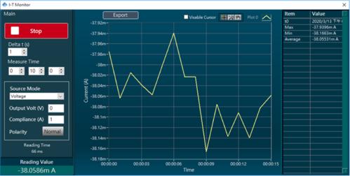 09. 不只是記錄的電壓電流記錄器(IT/VT Monitor)