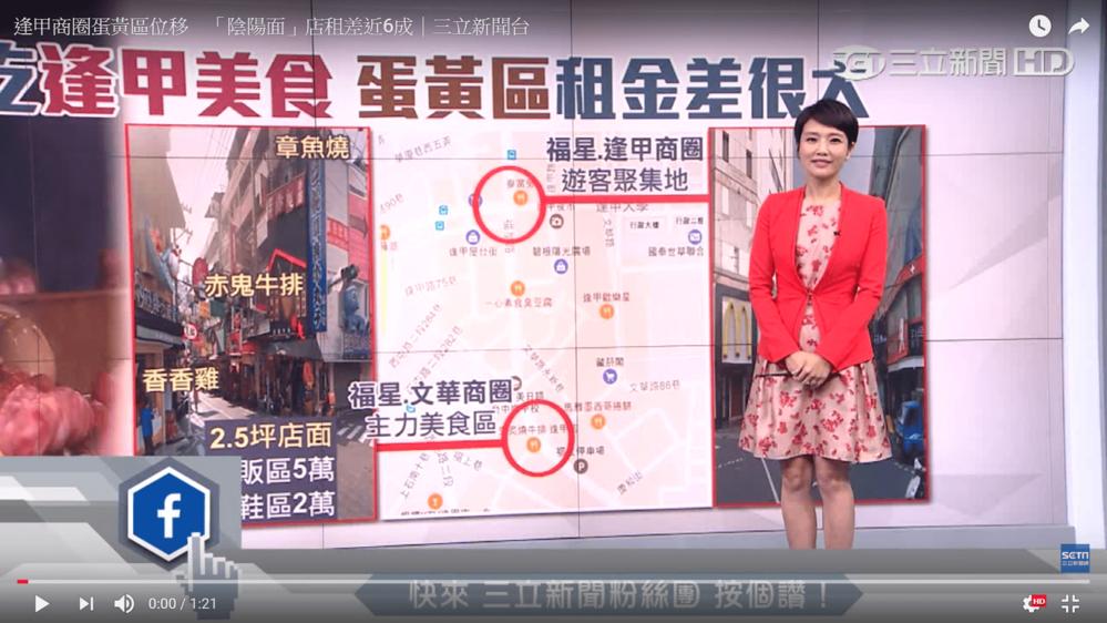 2017/3/31 逢甲商圈蛋黃區位移 「陰陽面」店租差近6成|三立新聞台