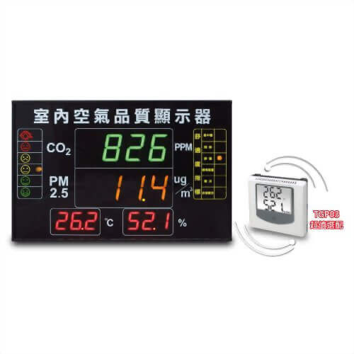 eYc DMB04 4-in-1 Multifunction Indoor Air Quality Large LED Display / Monitor / Indicator
