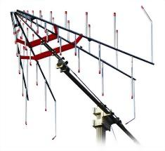 寬頻天線 (Antenna)