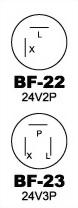BF Unit I