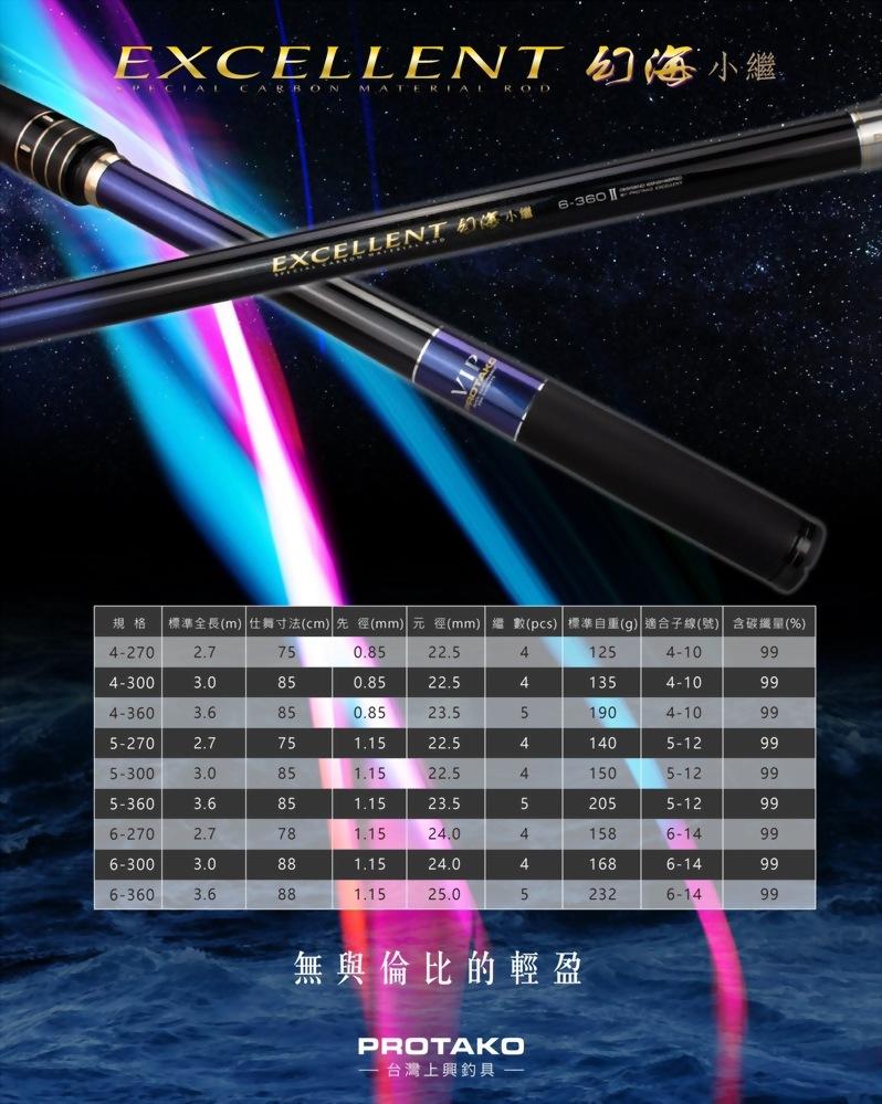 小繼幻海II(Excellent)