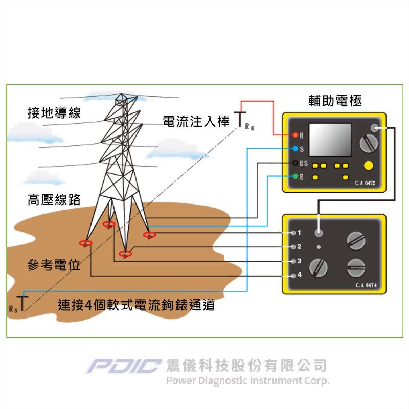 多點接地電阻/電阻率測試器
