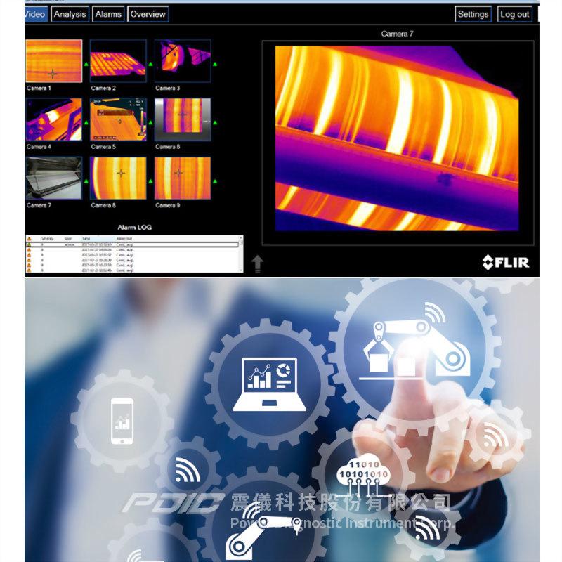 自動化監測串流傳輸型紅外線熱像儀