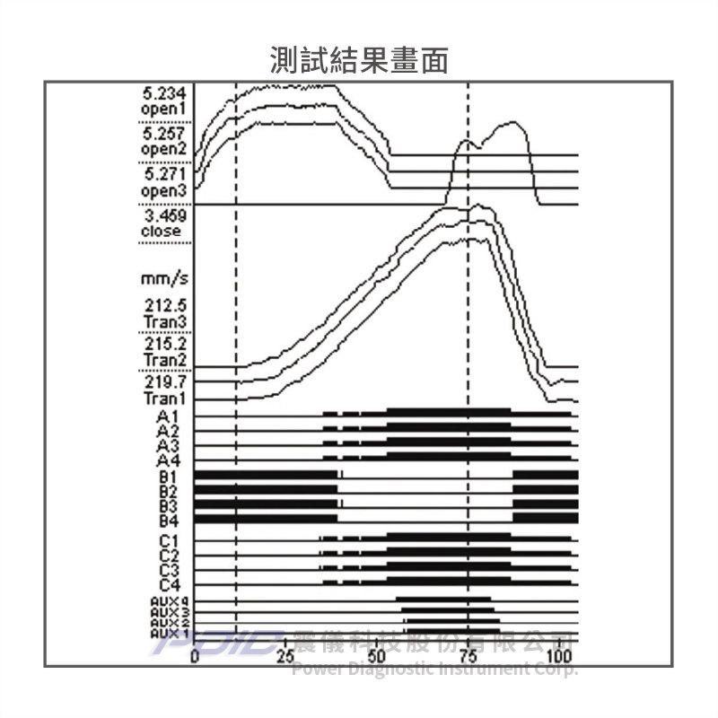 高壓斷路器分析儀/200A微歐姆計