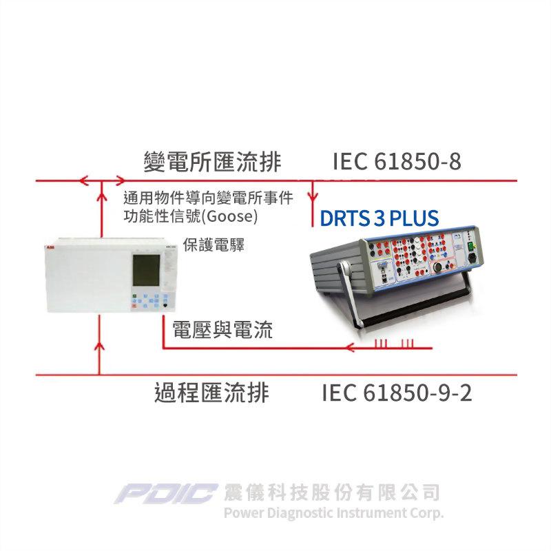 電驛自動測試系統/三相保護電驛測試器
