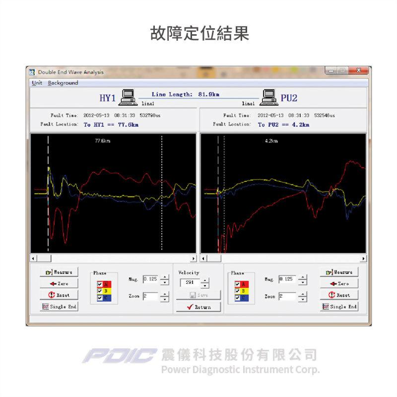 架空輸電線路進行波故障定位系統