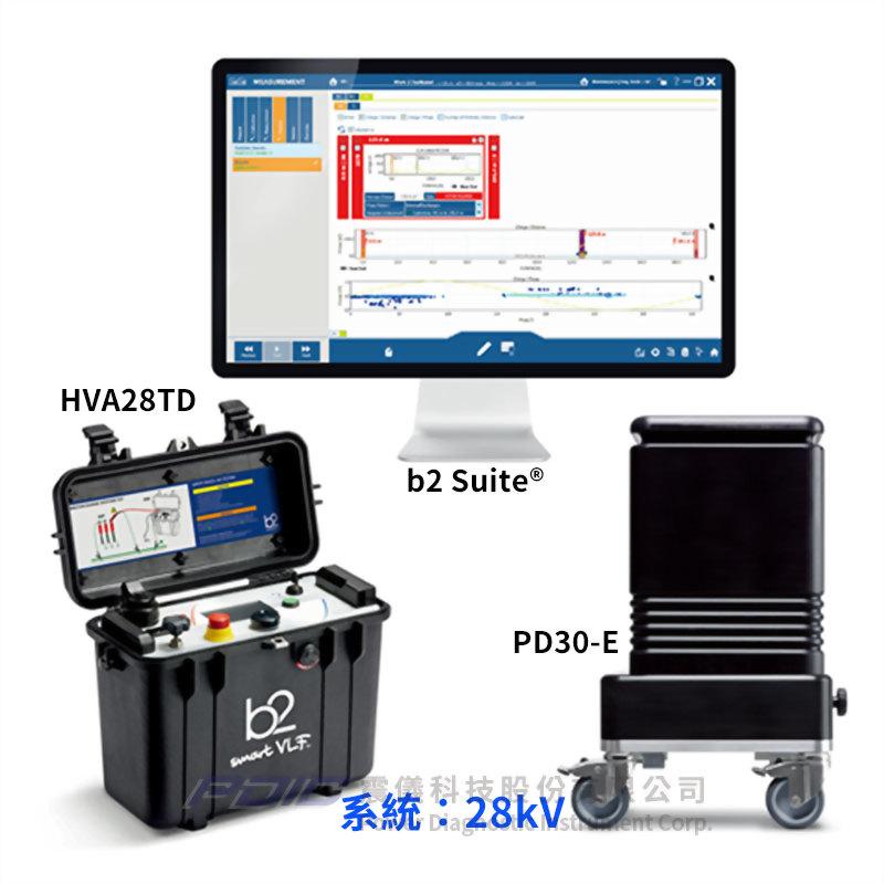 局部放電診斷/故障定位系統