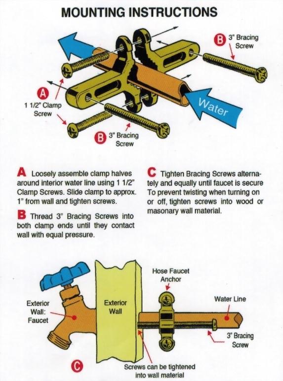 Plumbing Supplies-hose faucet anchor