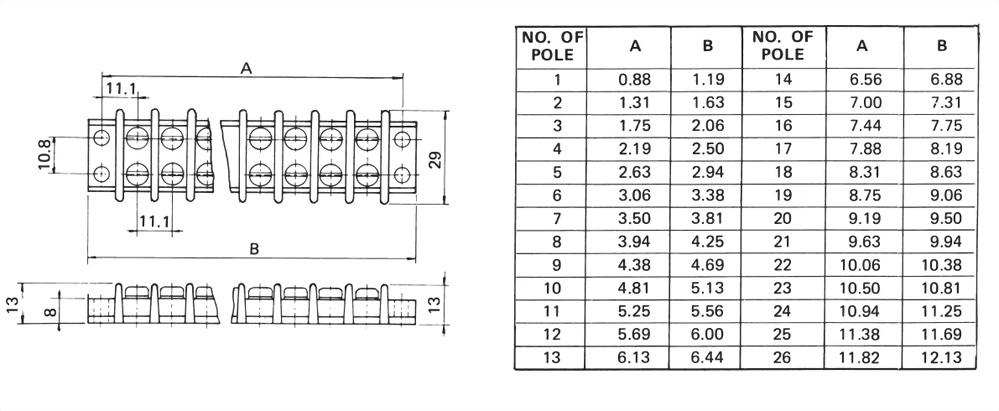 接線端子阻擋類型 TB18