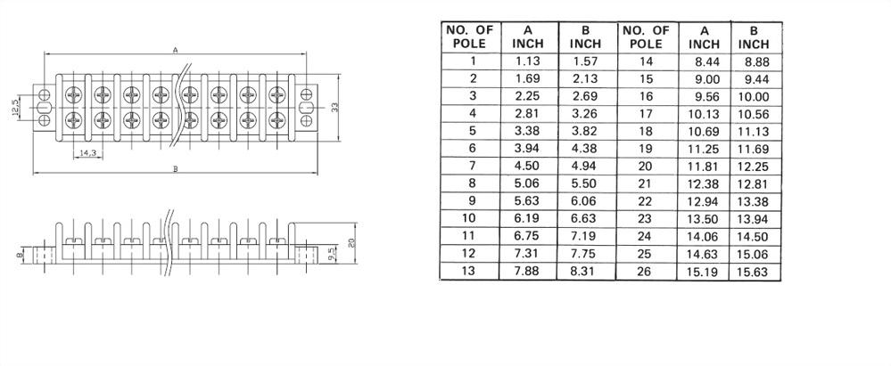美規雙排端子台 TB22