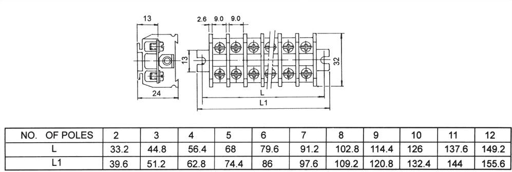 卡式組合端子台 TB-20