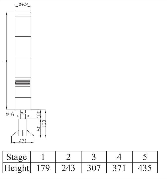 積層式警示燈 ARP系列 ARPB6