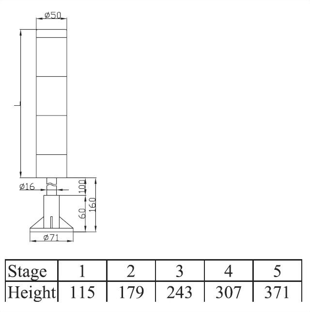 Tower Light ARPS5