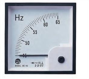 Panel Meter HZ-96