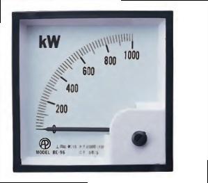 Panel Meter KW-96