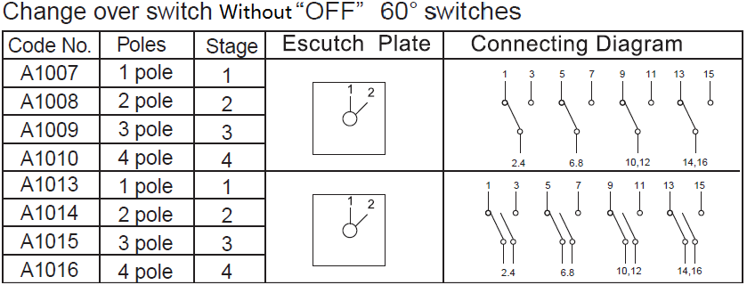 120A Change Over Switches Without Off 2