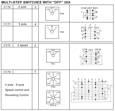 20A Motor Control Switches 4