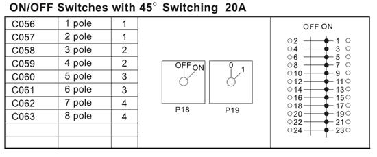 20A開關(45度開關)2
