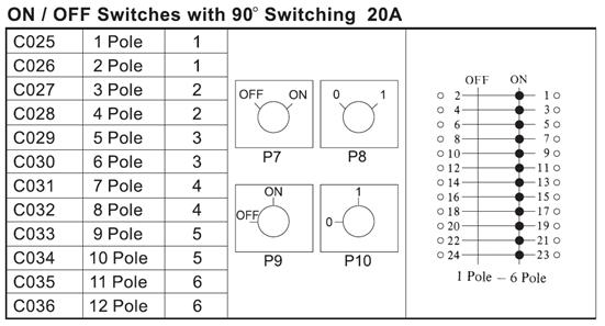20A開關(90度開關)2
