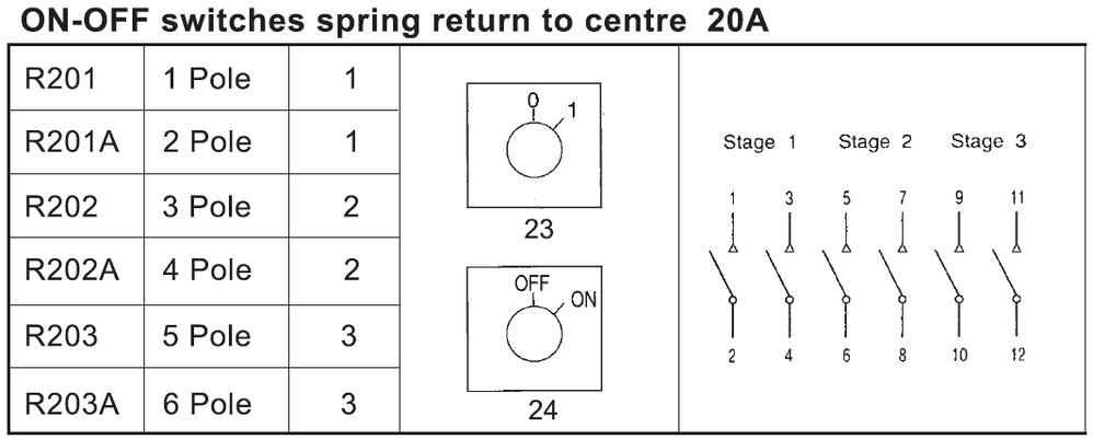 20A開關按鈕(彈簧復位)2