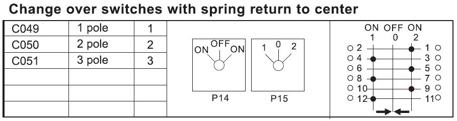 25A 切換開關 1-0-2 (彈簧複歸)