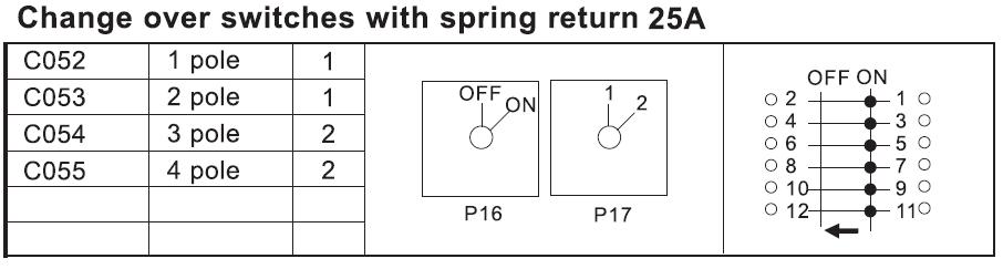 25A 轉換開關 0-1(彈簧復歸)