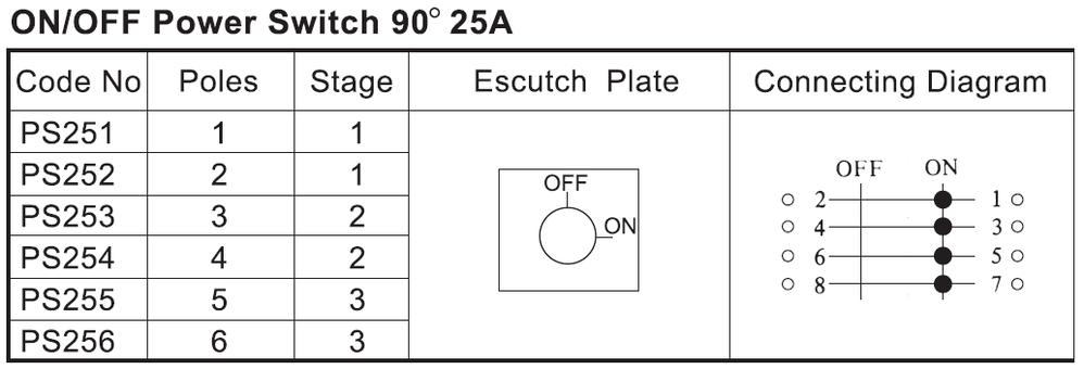 25A 電源開關