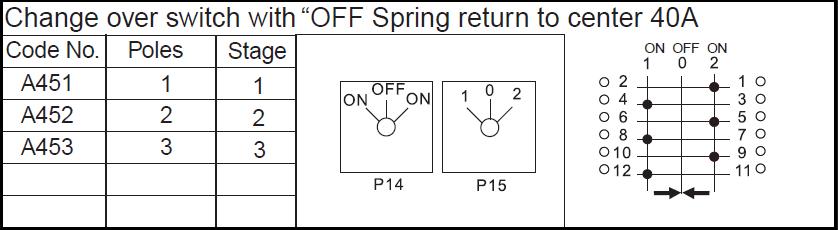 40A 復歸型切換開關 1-0-2