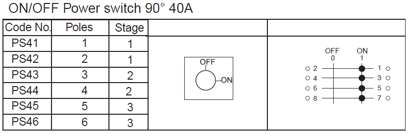 40A On Off Power Switch (90 Deg Switching) 2